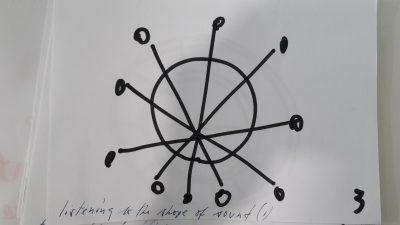 abstract drawing circle and lines